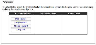 Screenshot of the user entitlement screen we want to implement