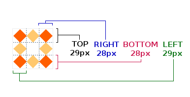 A diagram showing how the borders widths are ordered.