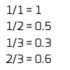 fractions.tnum