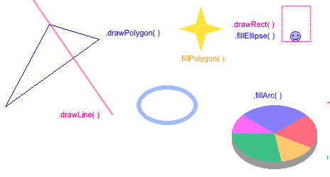 Examples of objects created with Walter Zorn's jsgraphics.